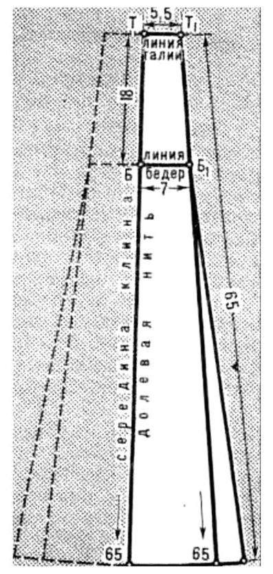шить-юбка-восьмиклинка
