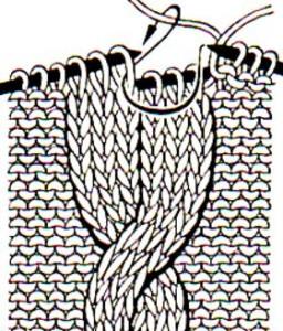 виды вязок на спиц жгуты
