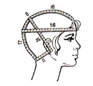 как научиться вязать шапки спицами