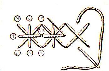 как начать вышивать (двойной крест)