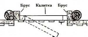 калитка к деревян столбам1