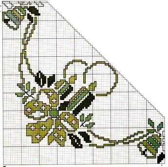 Вышивка крестом схема угла