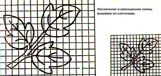 Как перевести рисунок для вышивки крестом