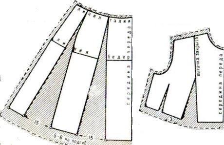 как сшить платье отрезн  расклеш юбкой (2)