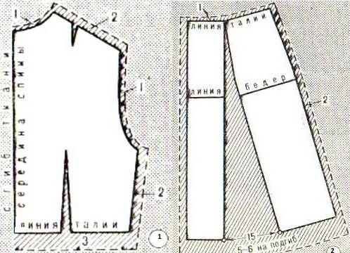 как сшить платье отрезн  расклеш юбкой (3)