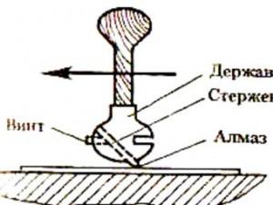 стеклорез2