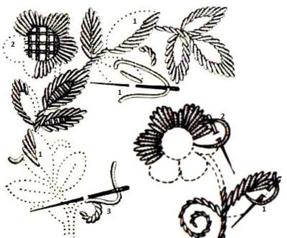 Схемы для вышивки владимирской гладью 8