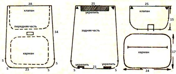 Схема рюкзака из джинсов