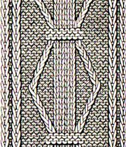 отделка из жгутов для мужского свитера
