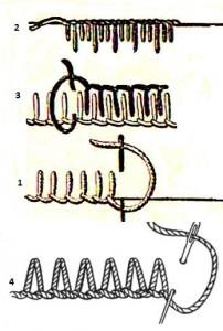 петельный шов 1