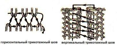 трикотажные швы