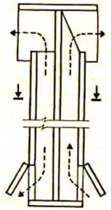 устройство вентиляции двухканальная