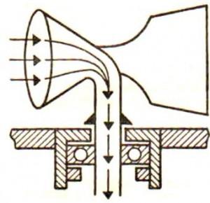 устройство вентиляции раструб