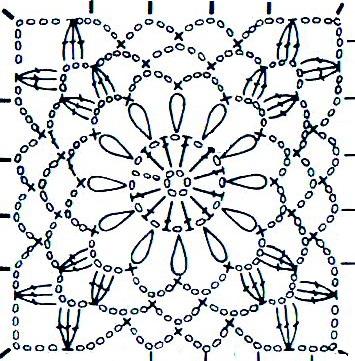 схемаы вязание квадратов кр по схем2