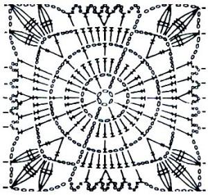 схема вяз квадр первая