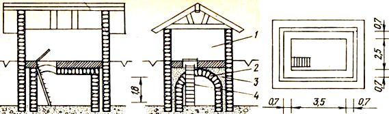 как построить погреб каменный и жб1