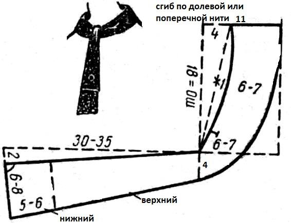 Выкройки галстуков женский. как его сшить 358