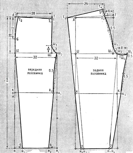 выкройки штанов с одним швом