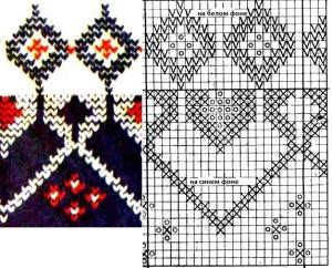 5 схемы вышивок для вязаных изделий 2